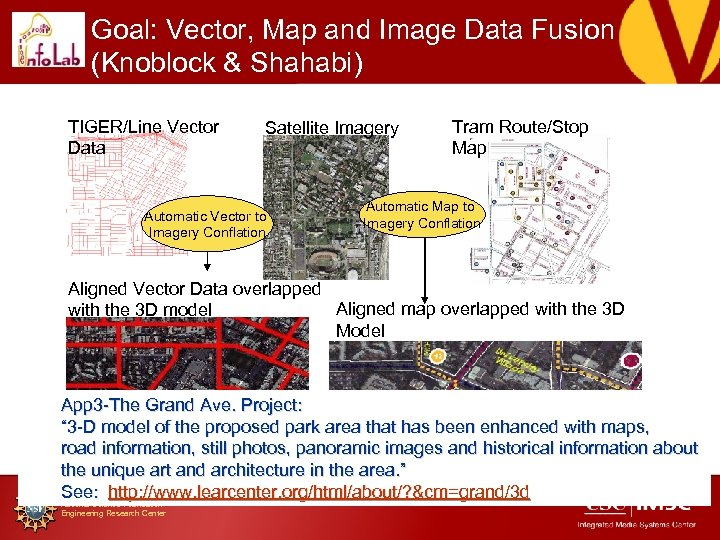 Goal: Vector, Map and Image Data Fusion (Knoblock & Shahabi) TIGER/Line Vector Data Satellite