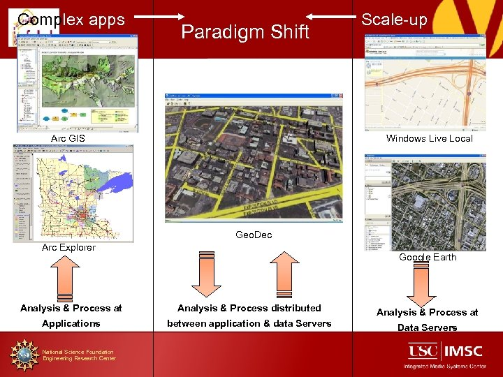 Complex apps Paradigm Shift Arc GIS Scale-up Windows Live Local Geo. Dec Arc Explorer