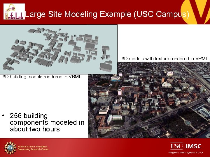 Large Site Modeling Example (USC Campus) 3 D models with texture rendered in VRML