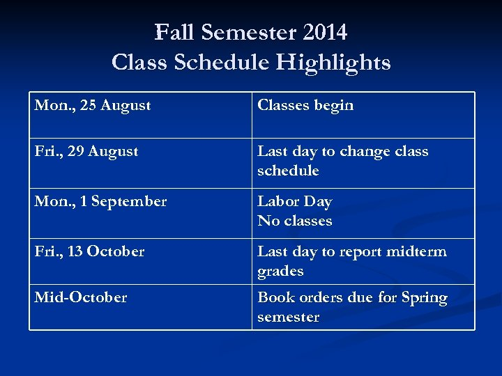Fall Semester 2014 Class Schedule Highlights Mon. , 25 August Classes begin Fri. ,