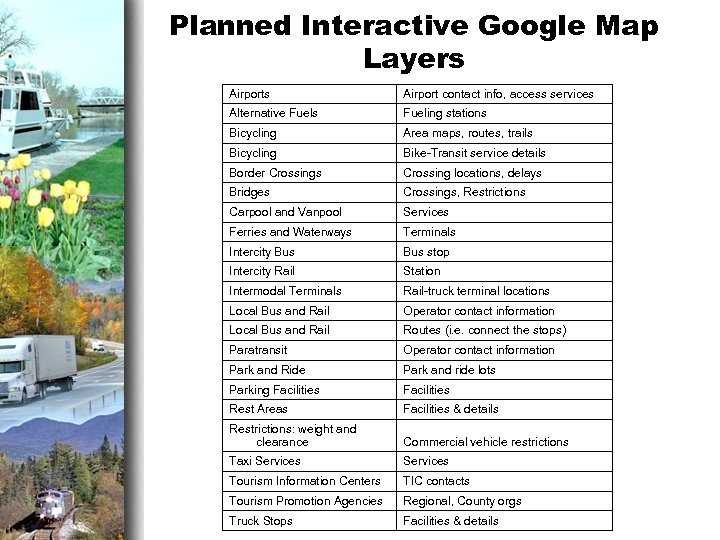 Planned Interactive Google Map Layers Airport contact info, access services Alternative Fuels Fueling stations