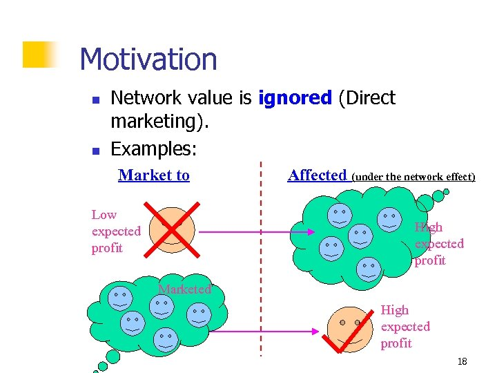 Motivation n n Network value is ignored (Direct marketing). Examples: Market to Low expected