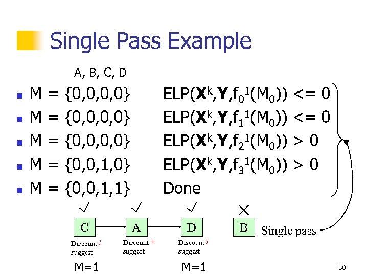 Single Pass Example A, B, C, D n n n M M M =