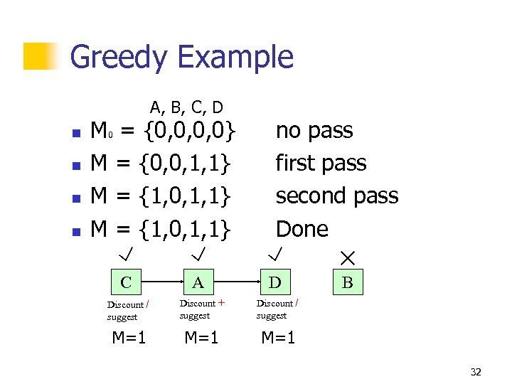 Greedy Example n n M M A, B, C, D 0 = {0, 0,