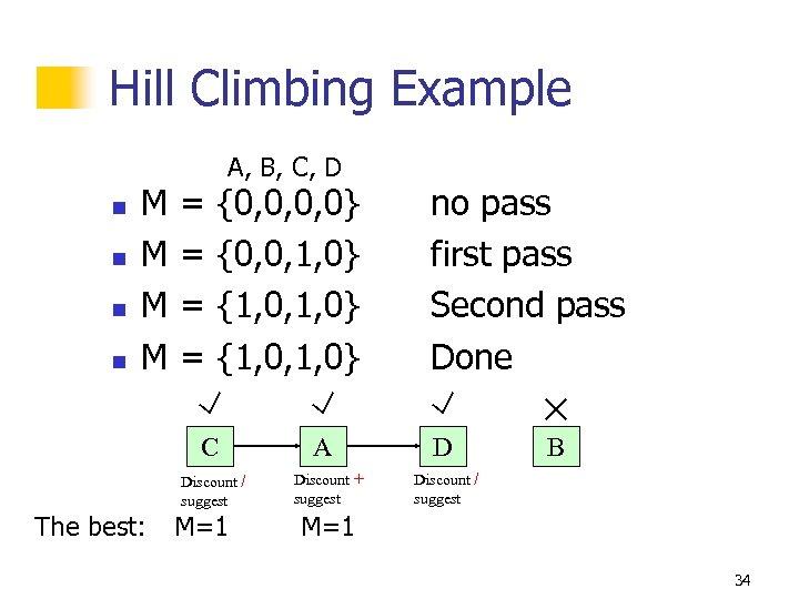 Hill Climbing Example n n M M = = A, B, C, D {0,