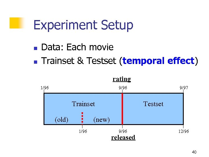 Experiment Setup n n Data: Each movie Trainset & Testset (temporal effect) rating 1/96
