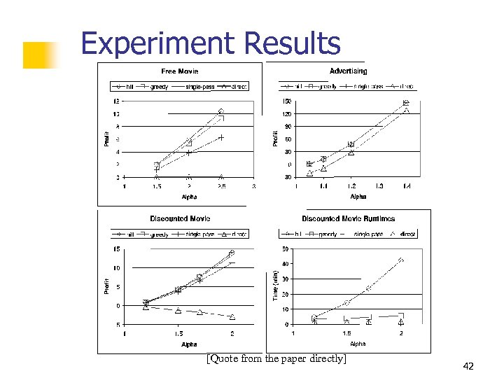 Experiment Results [Quote from the paper directly] 42