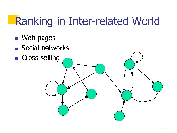 Ranking in Inter-related World n n n Web pages Social networks Cross-selling 45