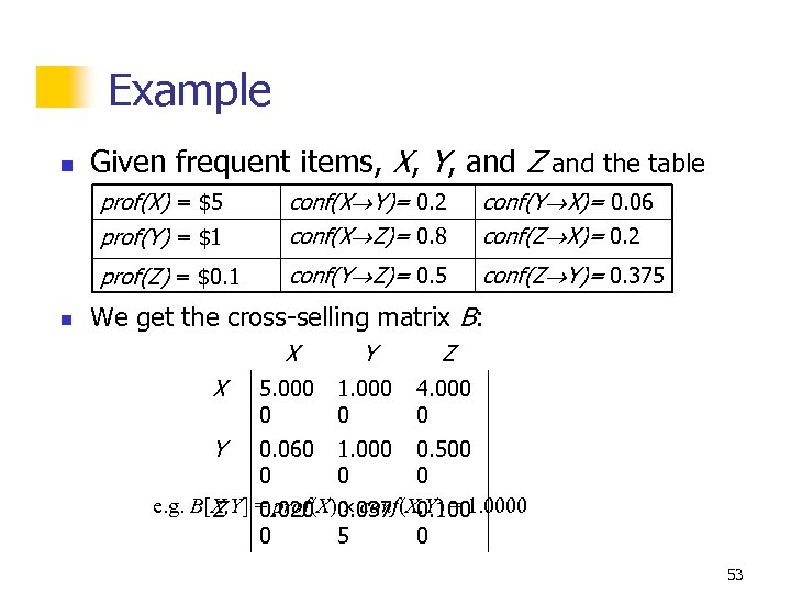 Example n Given frequent items, X, Y, and Z and the table prof(X) =