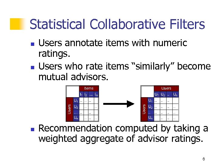 Statistical Collaborative Filters n n n Users annotate items with numeric ratings. Users who