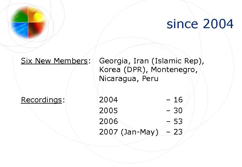 since 2004 Six New Members: Georgia, Iran (Islamic Rep), Korea (DPR), Montenegro, Nicaragua, Peru