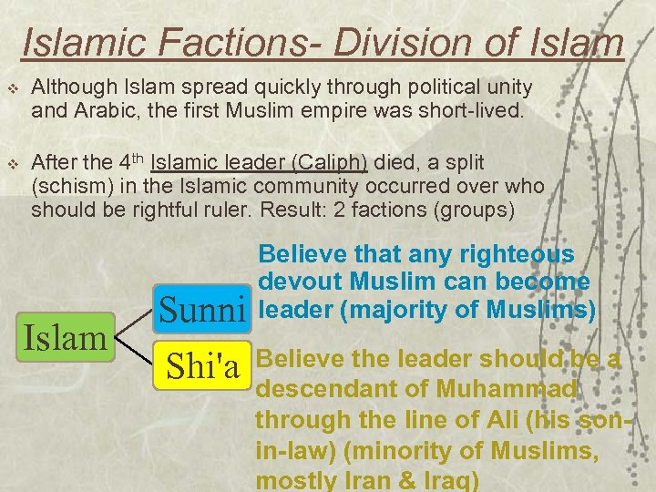 Islamic Factions- Division of Islam v Although Islam spread quickly through political unity and