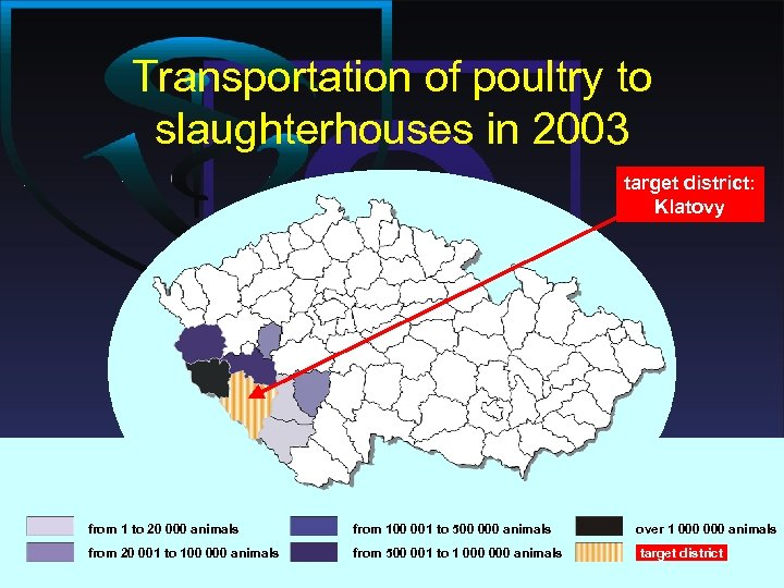 Transportation of poultry to slaughterhouses in 2003 target district: Klatovy from 1 to 20