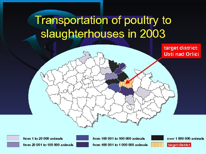Transportation of poultry to slaughterhouses in 2003 target district: Usti nad Orlici from 1