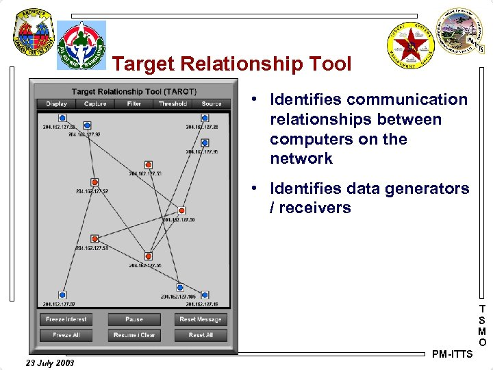 Target Relationship Tool • Identifies communication relationships between computers on the network • Identifies
