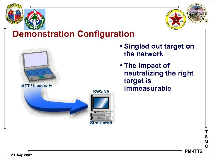 Demonstration Configuration • Singled out target on the network IATT / Illuminate RWS V
