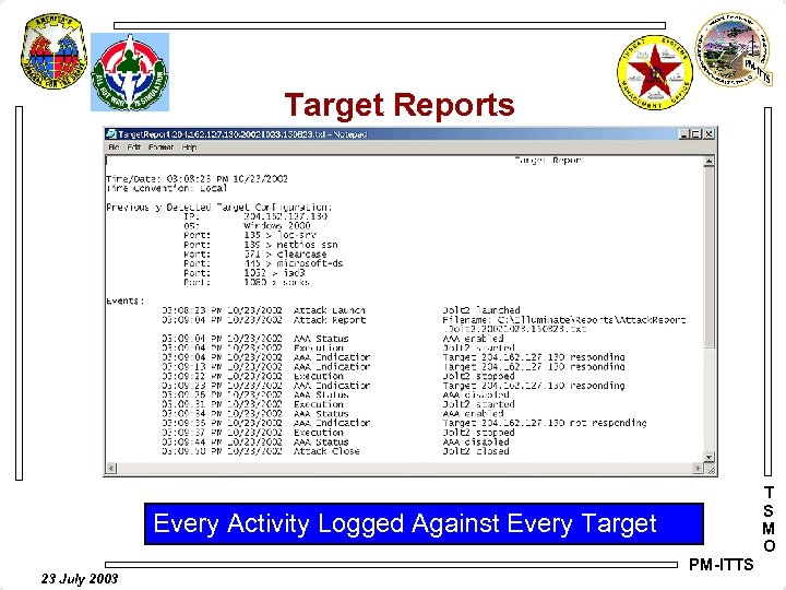 Target Reports T S M O Every Activity Logged Against Every Target 23 July