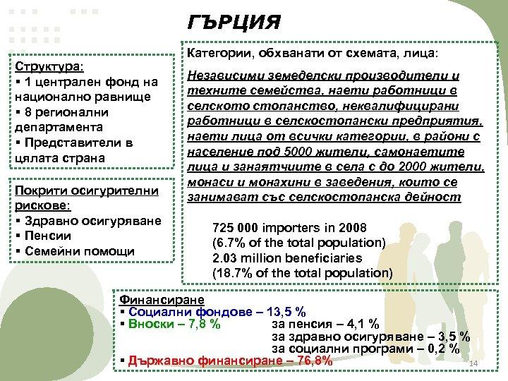 ГЪРЦИЯ Структура: § 1 централен фонд на национално равнище § 8 регионални департамента §