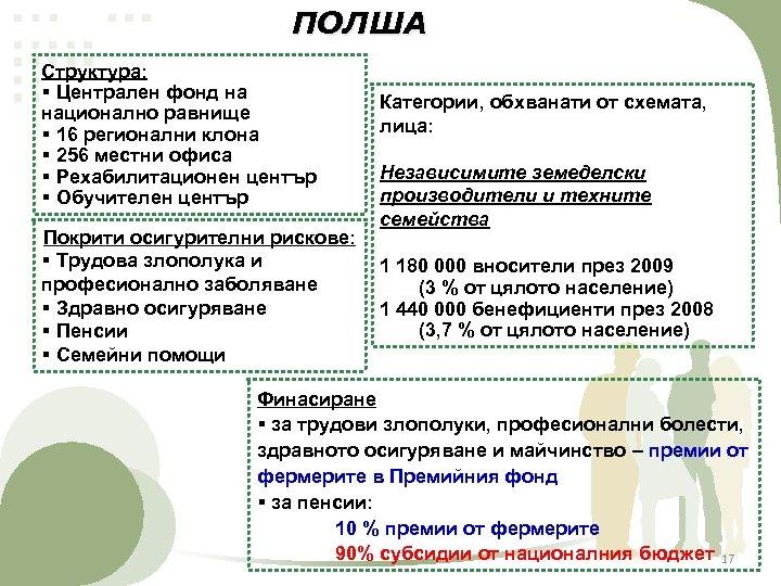 ПОЛША Структура: § Централен фонд на национално равнище § 16 регионални клона § 256