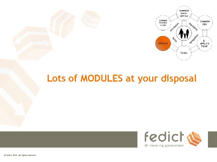 Lots of MODULES at your disposal © fedict 2009. All rights reserved