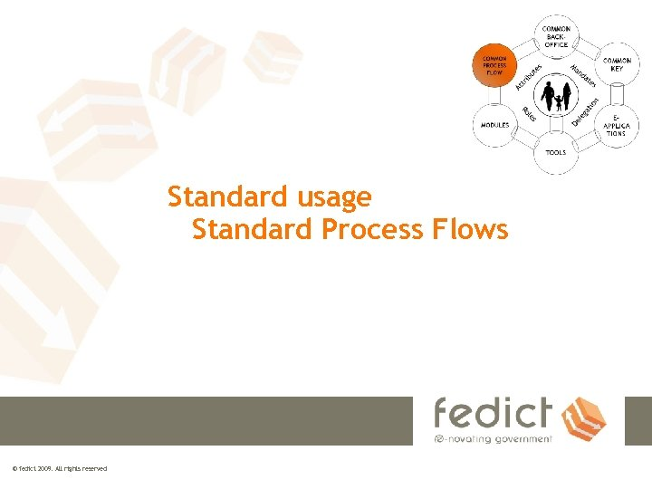 Standard usage Standard Process Flows © fedict 2009. All rights reserved