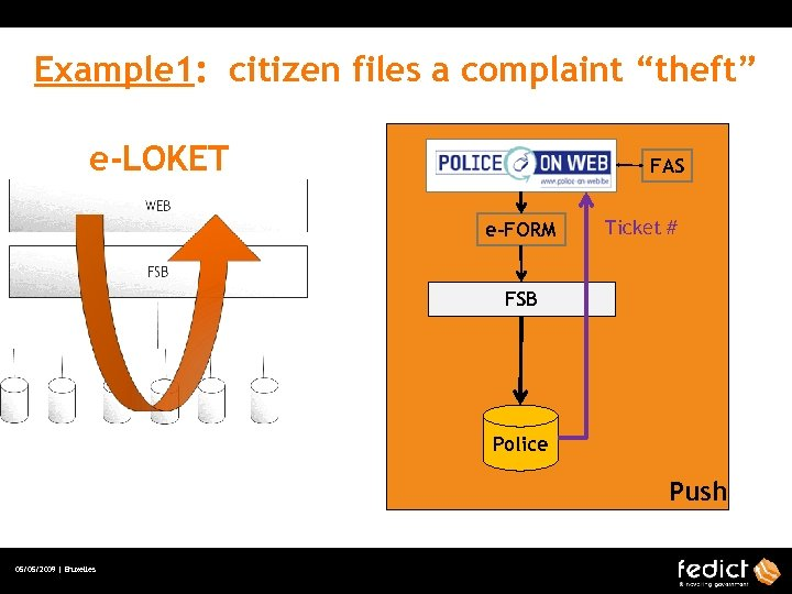 "Example 1: citizen files a complaint ""theft"" e-LOKET FAS e-FORM Ticket # FSB Police"