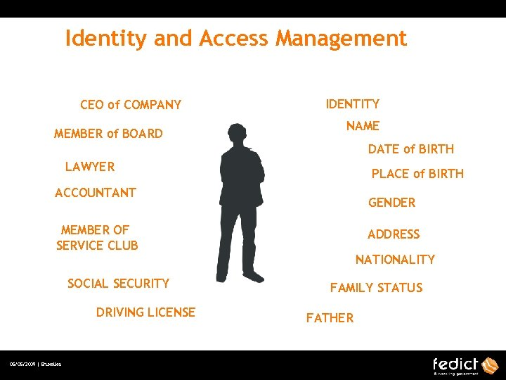 Identity and Access Management CEO of COMPANY MEMBER of BOARD IDENTITY NAME DATE of