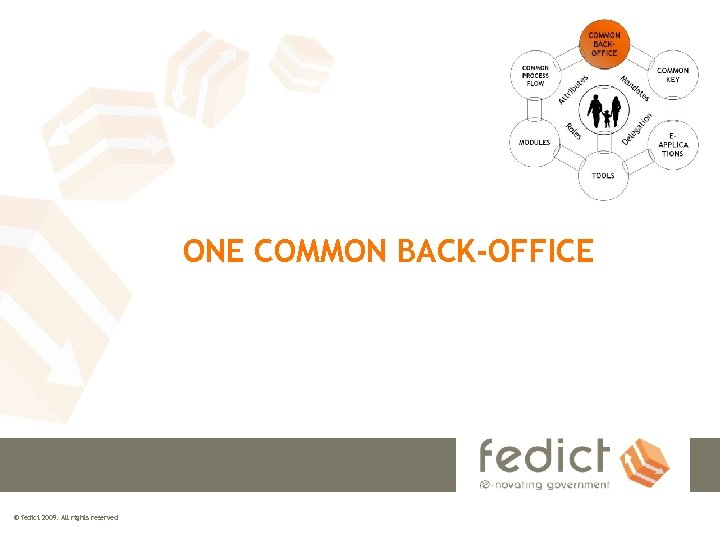 ONE COMMON BACK-OFFICE © fedict 2009. All rights reserved