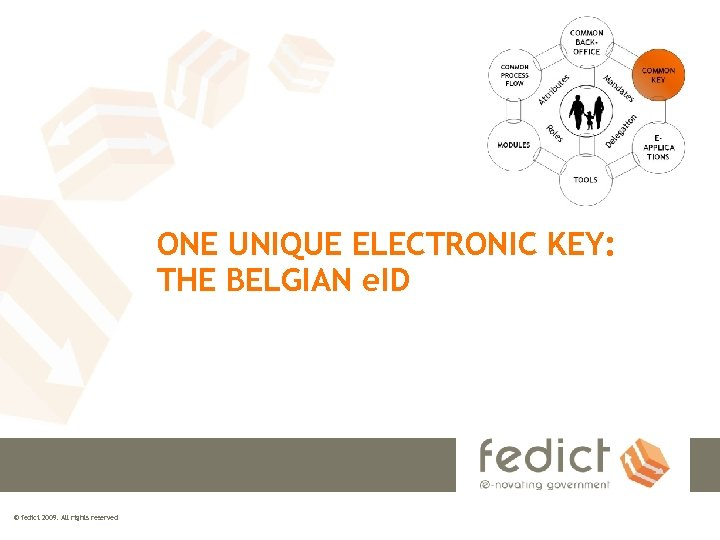 ONE UNIQUE ELECTRONIC KEY: THE BELGIAN e. ID © fedict 2009. All rights reserved
