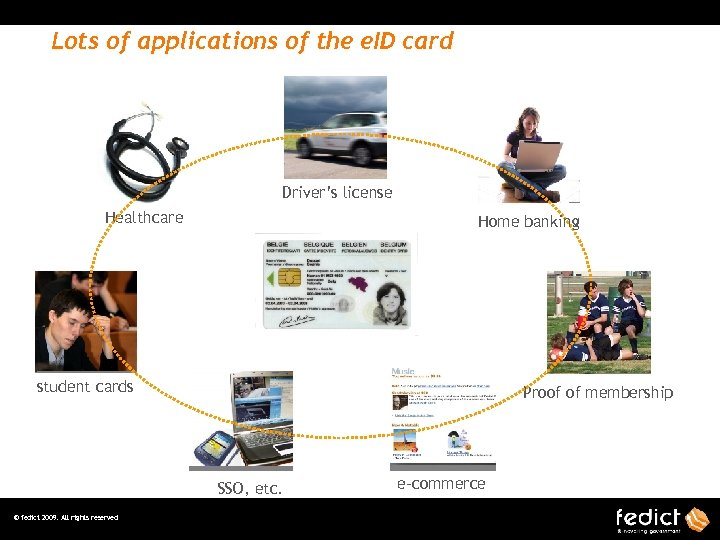 Lots of applications of the e. ID card Driver's license Healthcare Home banking student