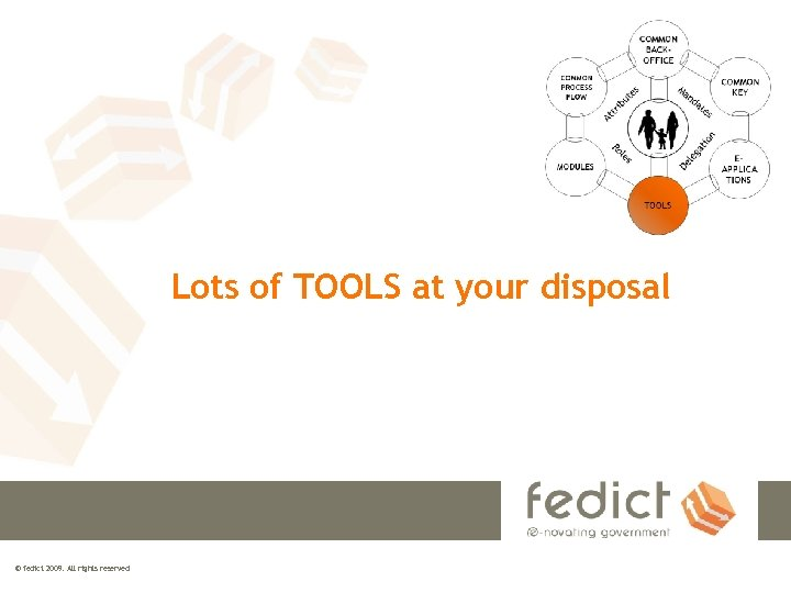 Lots of TOOLS at your disposal © fedict 2009. All rights reserved