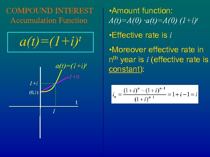 COMPOUND INTEREST Accumulation Function t a(t)=(1+i)t 1+i (0, 1) t 1 • Amount function: