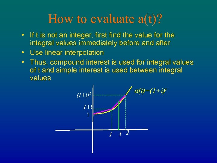 How to evaluate a(t)? • If t is not an integer, first find the