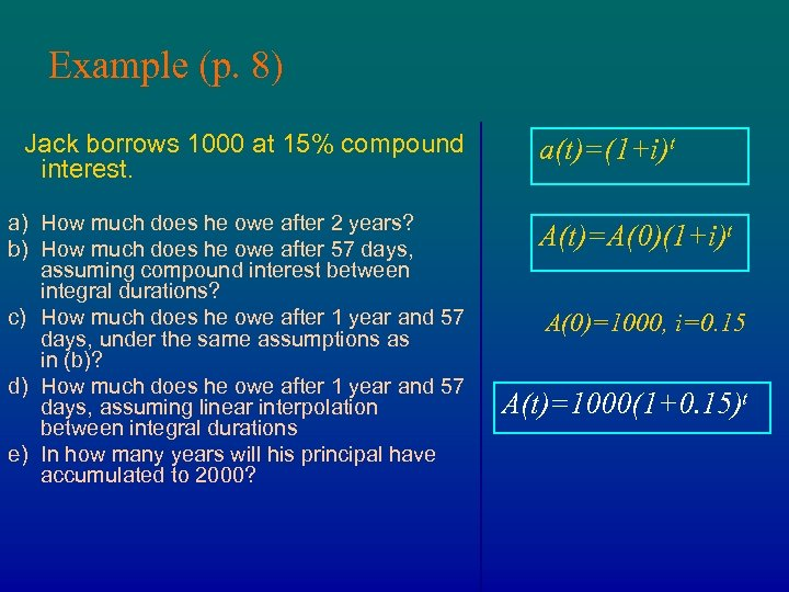 Example (p. 8) Jack borrows 1000 at 15% compound interest. a) How much does