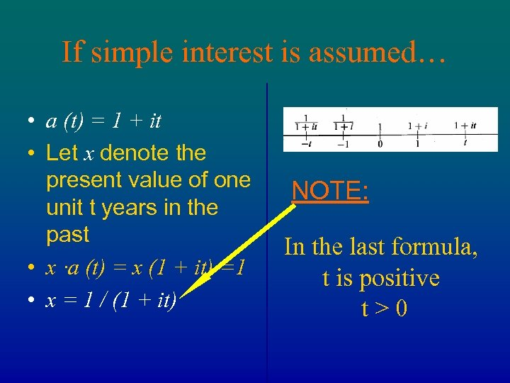 If simple interest is assumed… • a (t) = 1 + it • Let