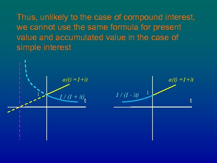 Thus, unlikely to the case of compound interest, we cannot use the same formula