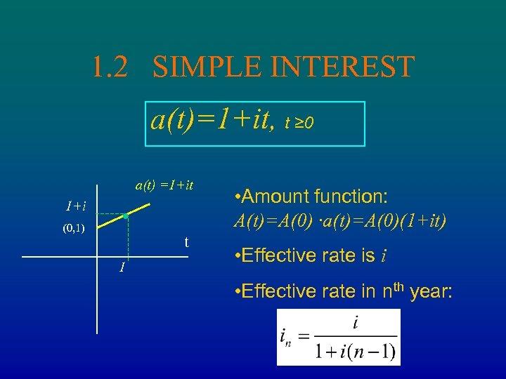 1. 2 SIMPLE INTEREST a(t)=1+it, t ≥ 0 a(t) =1+it 1+i (0, 1) t