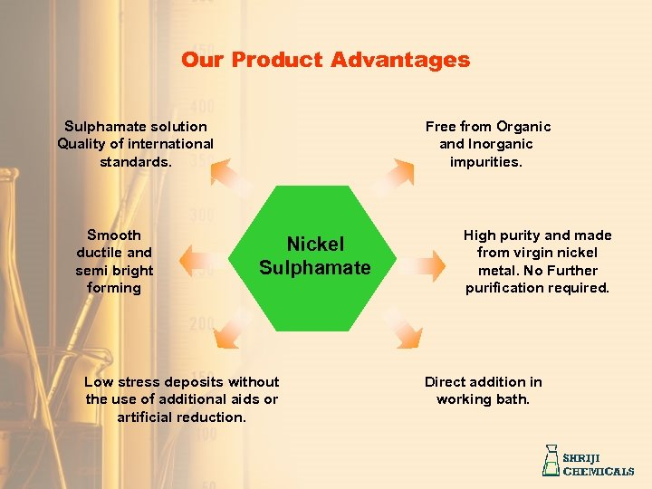 Our Product Advantages Sulphamate solution Quality of international standards. Smooth ductile and semi bright