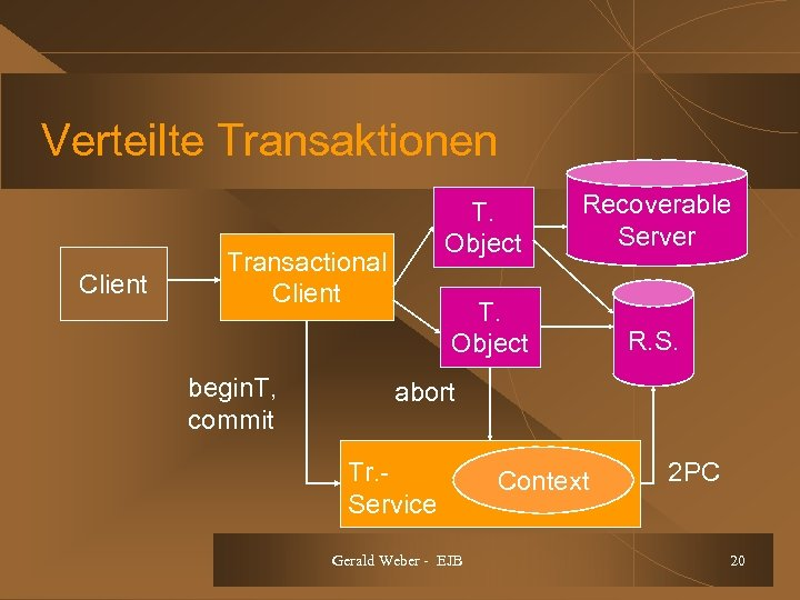 Verteilte Transaktionen Client T. Object Transactional Client begin. T, commit Recoverable Server R. S.