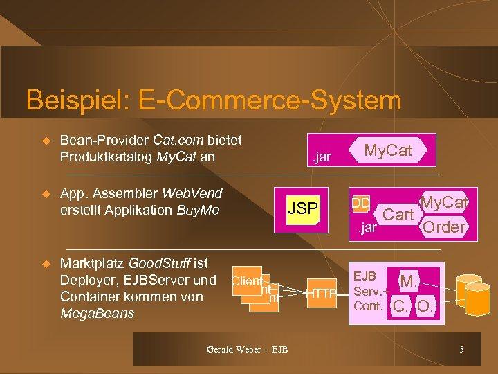 Beispiel: E-Commerce-System u Bean-Provider Cat. com bietet Produktkatalog My. Cat an u App. Assembler