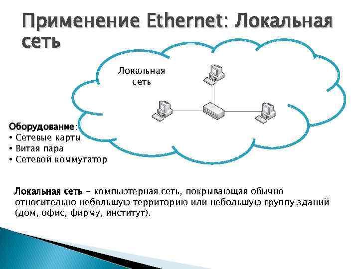 Применение Ethernet: Локальная сеть Оборудование: • Сетевые карты • Витая пара • Сетевой коммутатор