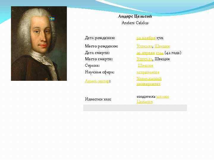 Андерс Цельсий Anders Celsius Дата рождения: 30 ноября 1701 Место рождения: Уппсала, Швеция Дата