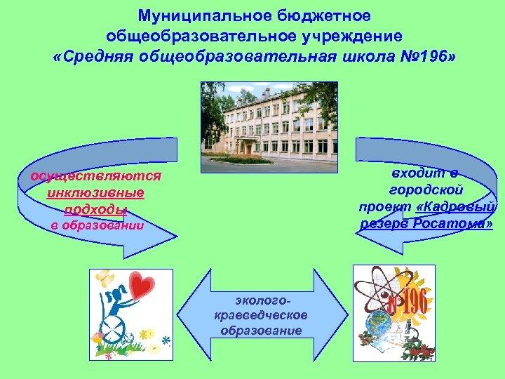 Муниципальное бюджетное общеобразовательное учреждение «Средняя общеобразовательная школа № 196» входит в городской проект «Кадровый