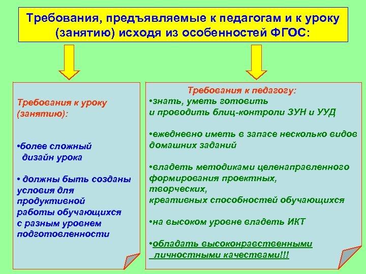 Требования, предъявляемые к педагогам и к уроку (занятию) исходя из особенностей ФГОС: Требования к