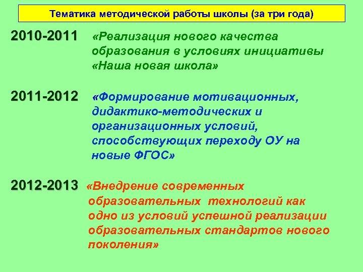 Тематика методической работы школы (за три года) 2010 -2011 «Реализация нового качества образования в