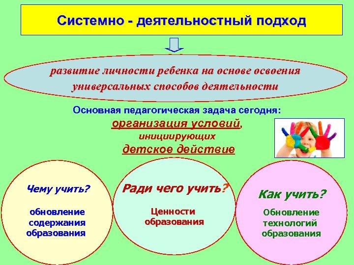 Системно - деятельностный подход развитие личности ребенка на основе освоения универсальных способов деятельности Основная