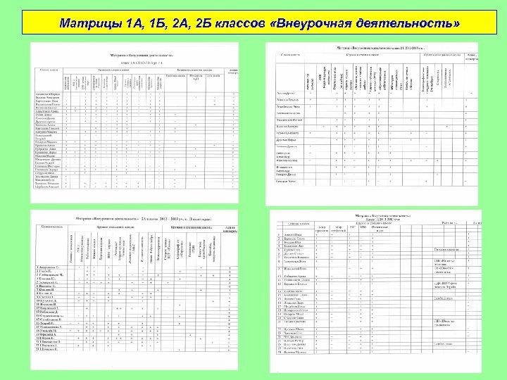 Матрицы 1 А, 1 Б, 2 А, 2 Б классов «Внеурочная деятельность»