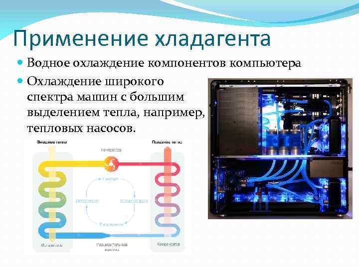 Применение хладагента Водное охлаждение компонентов компьютера Охлаждение широкого спектра машин с большим выделением тепла,