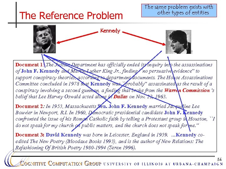 The Reference Problem The same problem exists with other types of entities Kennedy Document