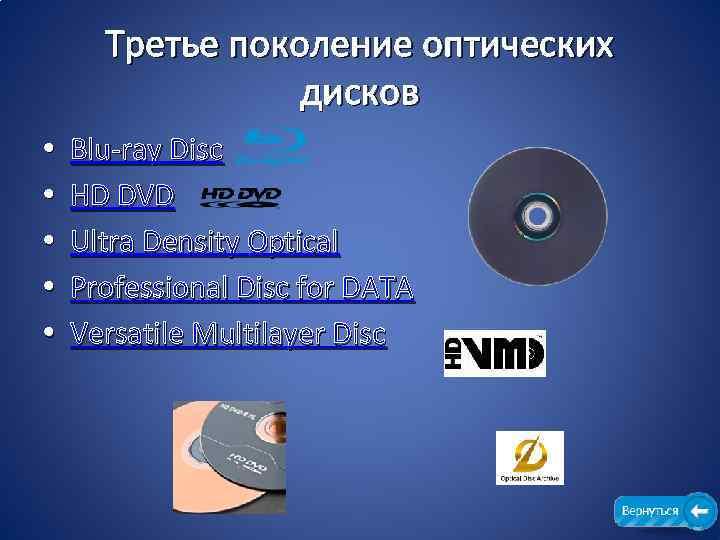 Третье поколение оптических дисков • • • Blu-ray Disc HD DVD Ultra Density Optical